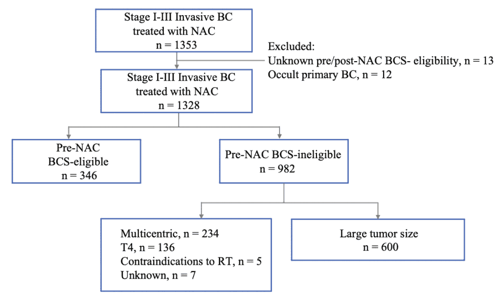 Systemic Pharmacokinetics of Oxaliplatin After Intraperitoneal Administration by Electrostatic Pressurized Intraperitoneal Aerosol Chemotherapy (ePIPAC) in Patients with Unresectable Colorectal Peritoneal Metastases in the CRC-PIPAC Trial
